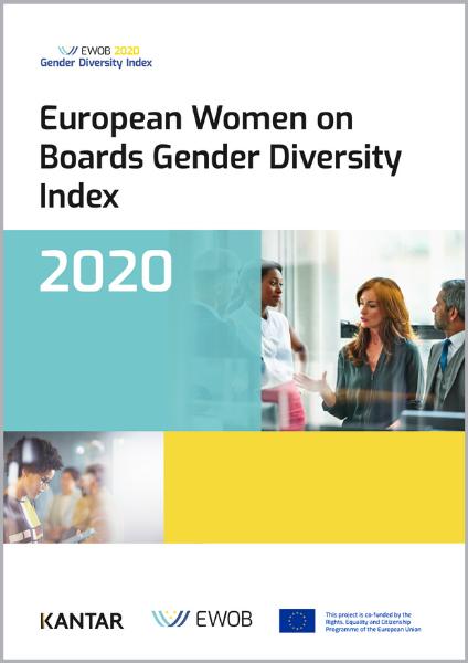 Gender Diversity Index 2020