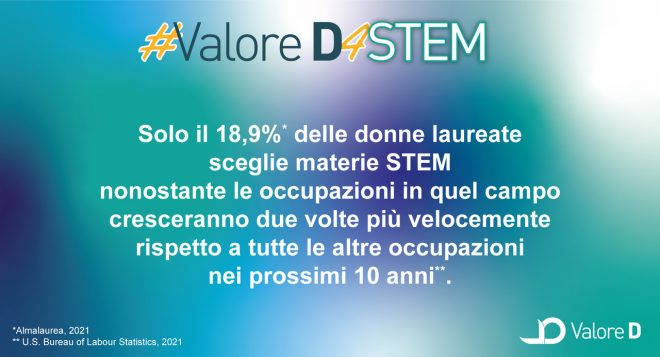 #ValoreD4STEM, tutti i dati della più esaustiva indagine in Italia sulle donne STEM